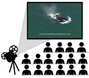 Keiko Community Screening