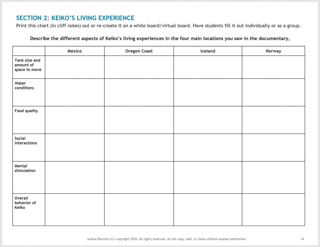 Documentary Activities Guide for Students